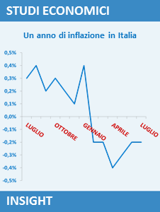 STUDI ECONOMICI INSIGHT